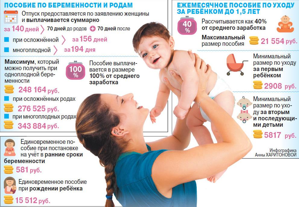 Размер пособия по беременности
